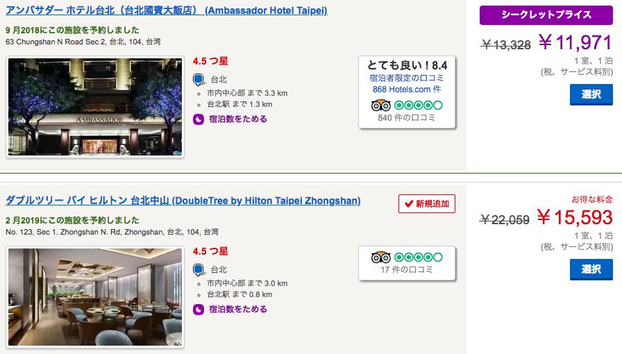 ホテルズドットコムのシークレットプライスは本当に安い?