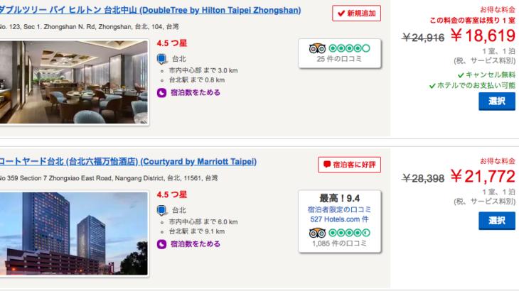 Hotels.com(ホテルズドットコム)の予約方法を簡単解説!